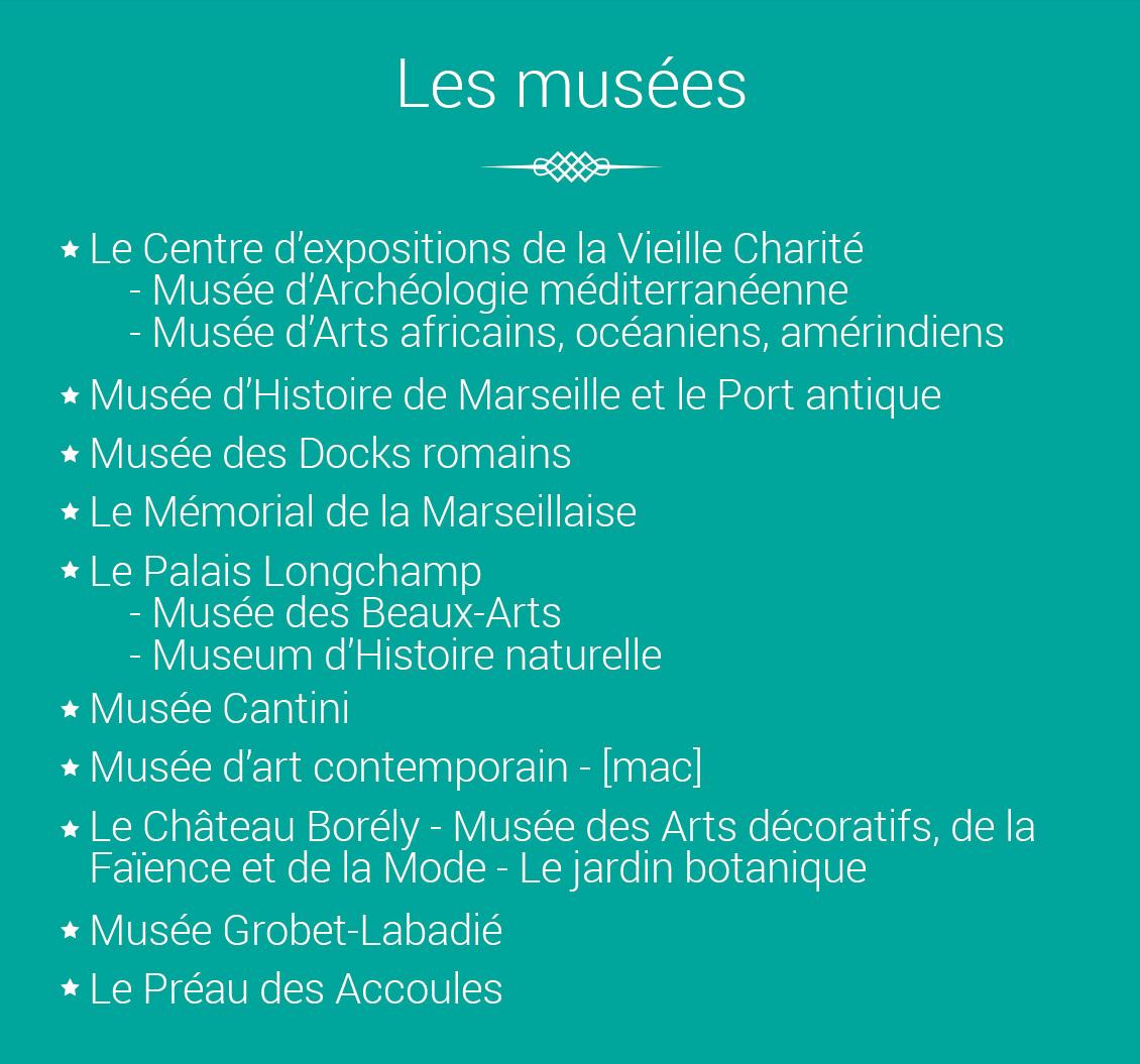 Les musees